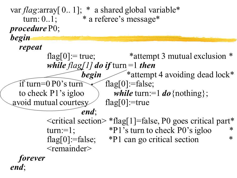 var flag:array[ 0.. 1]; * a shared global variable*